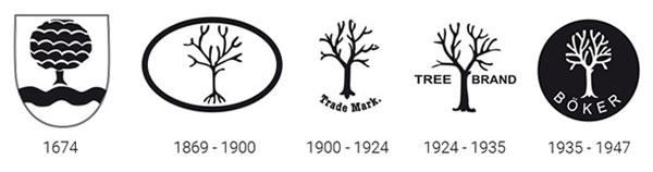 Логотипы Бокер