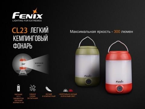 Фонарь Fenix CL23 красный. Вид 6