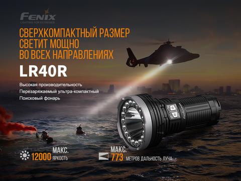 Фонарь Fenix LR40R. Вид 5