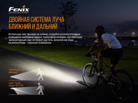 Велофара Fenix BC21R V2.0. Вид 10